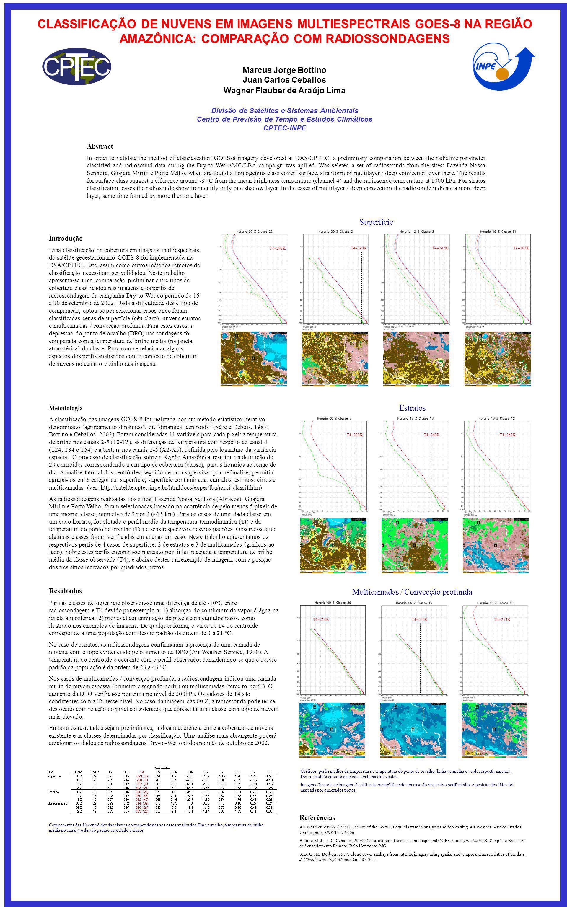 CLASSIFICAÇÃO DE NUVENS EM IMAGENS MULTIESPECTRAIS GOES-8 NA REGIÃO AMAZÔNICA: COMPARAÇÃO COM RADIOSSONDAGENS Marcus Jorge Bottino Juan Carlos Ceballos Wagner Flauber de Araújo Lima Divisão de Satélites e Sistemas Ambientais Centro de Previsão de Tempo e Estudos Climáticos CPTEC-INPE Abstract In order to validate the method of classicacation GOES-8 imagery developed at DAS/CPTEC, a preliminary comparation between the radiative parameter classified and radiosound data during the Dry-to-Wet AMC/LBA campaign was apllied.
