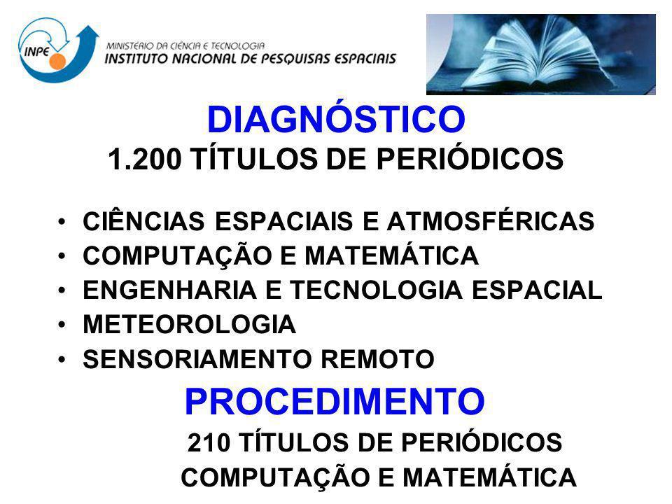 DIAGNÓSTICO 1.200 TÍTULOS DE PERIÓDICOS CIÊNCIAS ESPACIAIS E ATMOSFÉRICAS COMPUTAÇÃO E MATEMÁTICA ENGENHARIA E TECNOLOGIA ESPACIAL METEOROLOGIA SENSOR