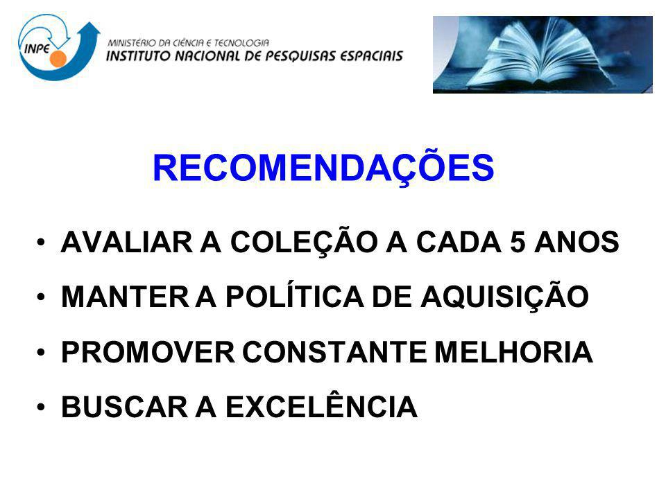 RECOMENDAÇÕES AVALIAR A COLEÇÃO A CADA 5 ANOS MANTER A POLÍTICA DE AQUISIÇÃO PROMOVER CONSTANTE MELHORIA BUSCAR A EXCELÊNCIA
