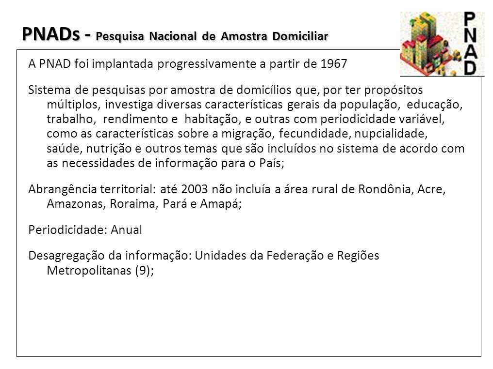 PNADs - Pesquisa Nacional de Amostra Domiciliar A PNAD foi implantada progressivamente a partir de 1967 Sistema de pesquisas por amostra de domicílios