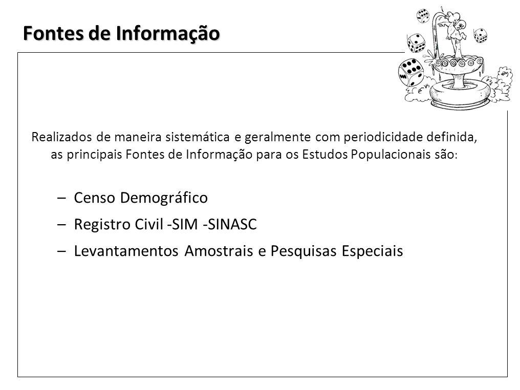 Fontes de Informação Realizados de maneira sistemática e geralmente com periodicidade definida, as principais Fontes de Informação para os Estudos Pop