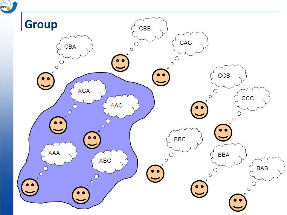 CCC BBC CBB CAC BBA CCB CBA ABC ACA AAC AAA BAB Group