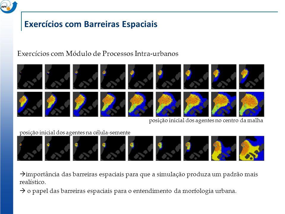Exercícios com Barreiras Espaciais Exercícios com Módulo de Processos Intra-urbanos posição inicial dos agentes no centro da malha posição inicial dos