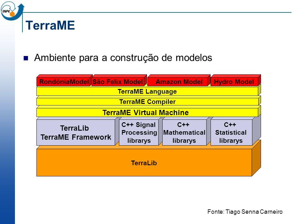 Ambiente para a construção de modelos TerraLib TerraME Framework C++ Signal Processing librarys C++ Mathematical librarys C++ Statistical librarys Ter