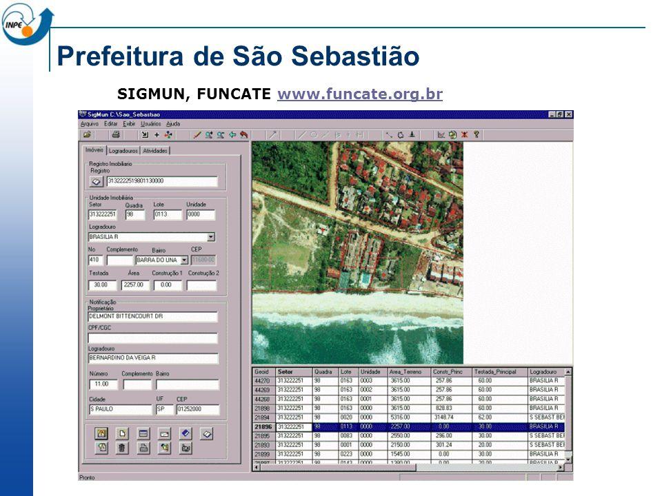 SIGMUN, FUNCATE www.funcate.org.brwww.funcate.org.br Prefeitura de São Sebastião