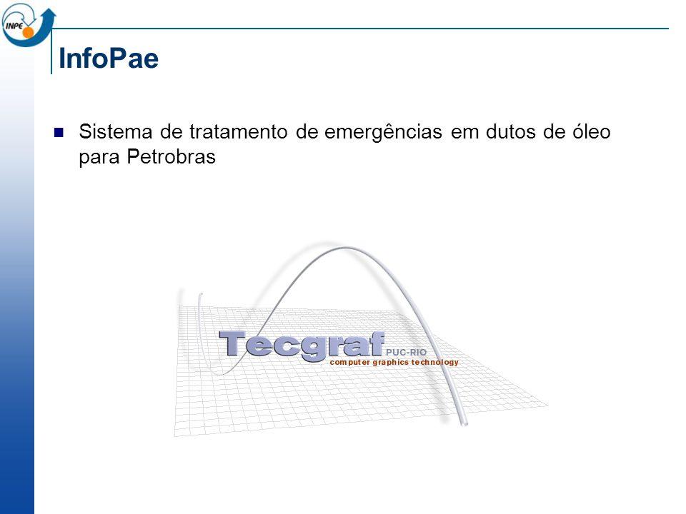 InfoPae Sistema de tratamento de emergências em dutos de óleo para Petrobras