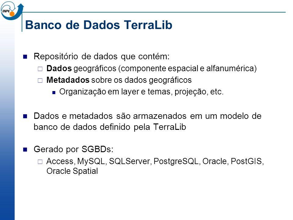 Banco de Dados TerraLib Repositório de dados que contém: Dados geográficos (componente espacial e alfanumérica) Metadados sobre os dados geográficos O