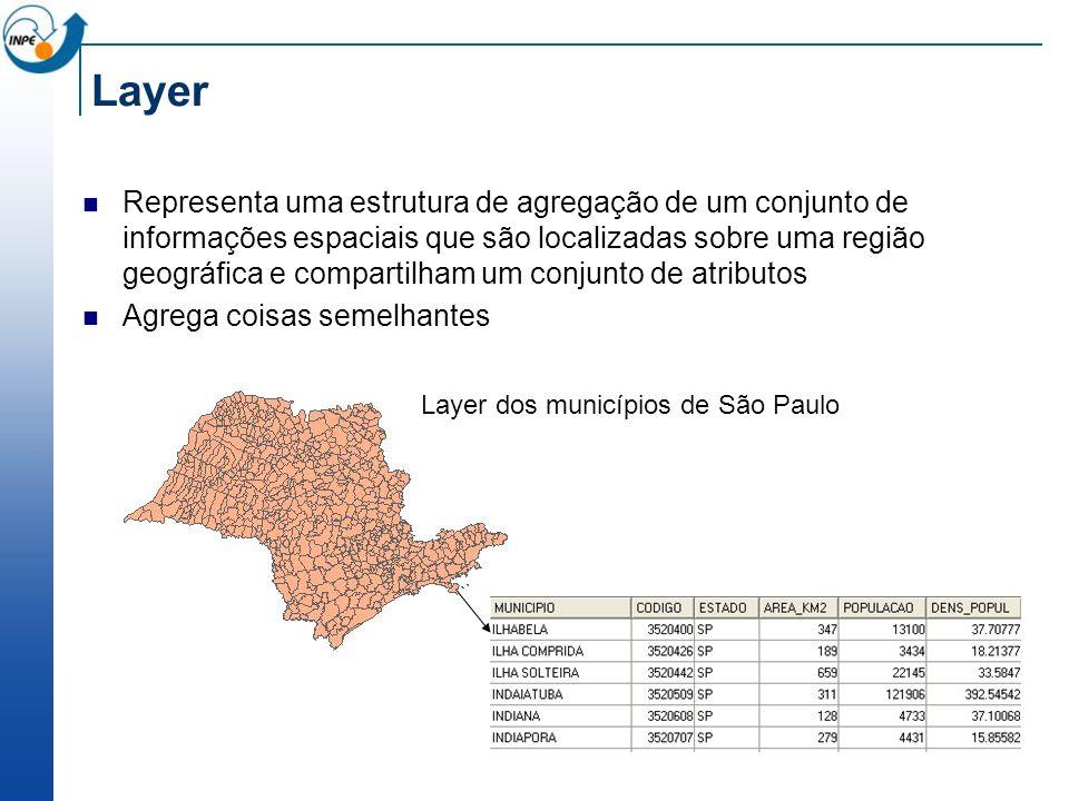 Layer Layer dos municípios de São Paulo Representa uma estrutura de agregação de um conjunto de informações espaciais que são localizadas sobre uma região geográfica e compartilham um conjunto de atributos Agrega coisas semelhantes