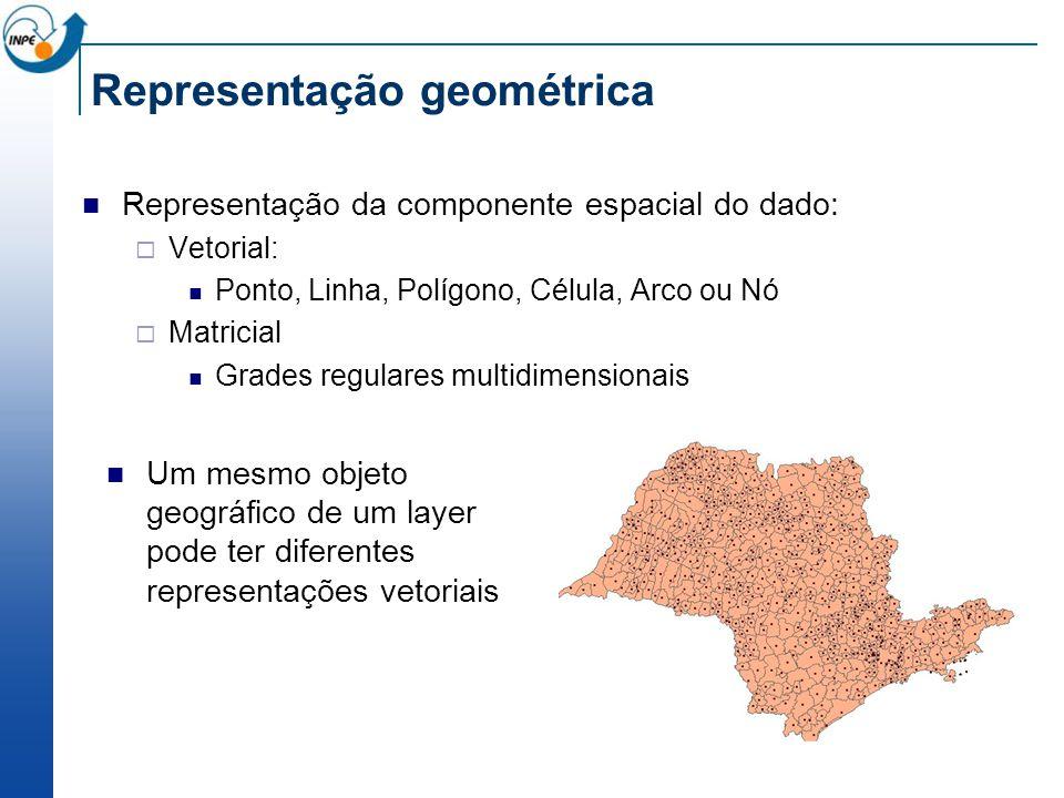 Representação geométrica Representação da componente espacial do dado: Vetorial: Ponto, Linha, Polígono, Célula, Arco ou Nó Matricial Grades regulares multidimensionais Um mesmo objeto geográfico de um layer pode ter diferentes representações vetoriais