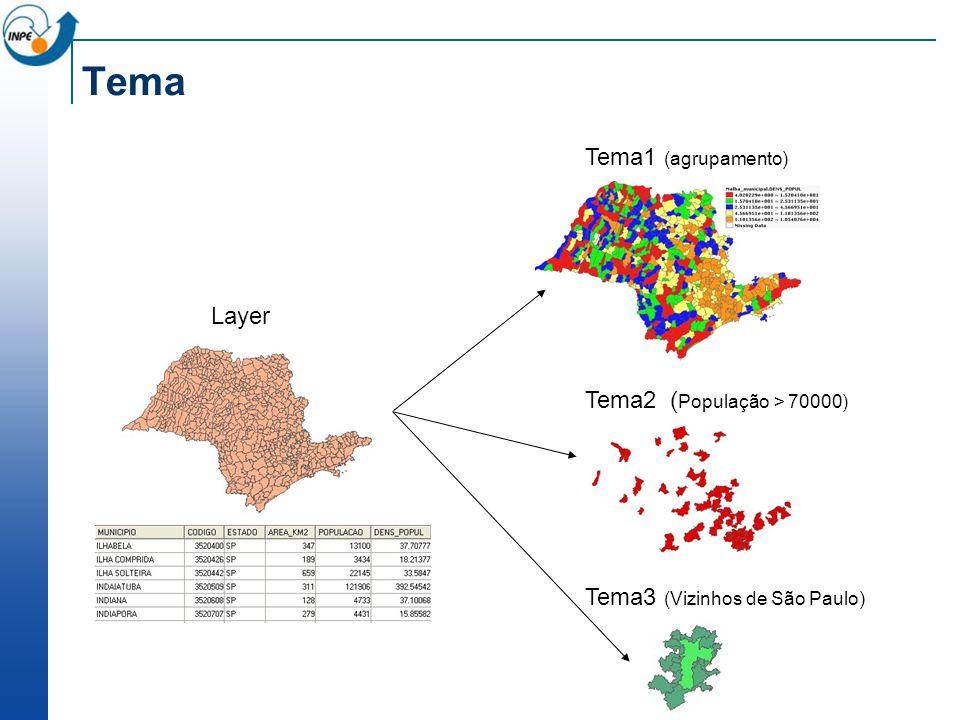 Tema Tema1 (agrupamento) Tema3 (Vizinhos de São Paulo) Tema2 ( População > 70000) Layer