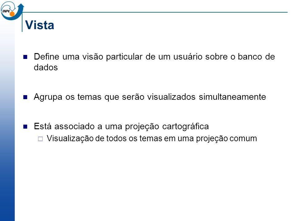 Vista Define uma visão particular de um usuário sobre o banco de dados Agrupa os temas que serão visualizados simultaneamente Está associado a uma pro