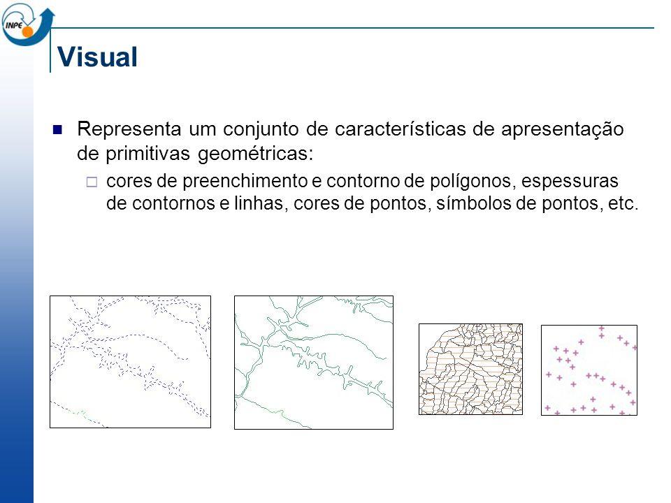 Visual Representa um conjunto de características de apresentação de primitivas geométricas: cores de preenchimento e contorno de polígonos, espessuras de contornos e linhas, cores de pontos, símbolos de pontos, etc.