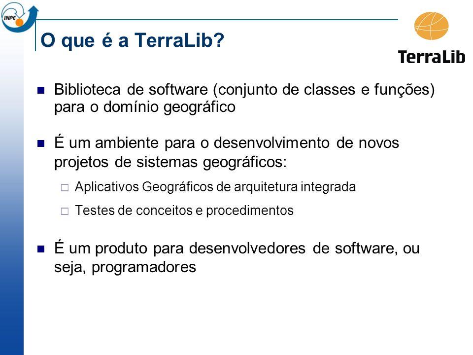 O que é a TerraLib? Biblioteca de software (conjunto de classes e funções) para o domínio geográfico É um ambiente para o desenvolvimento de novos pro
