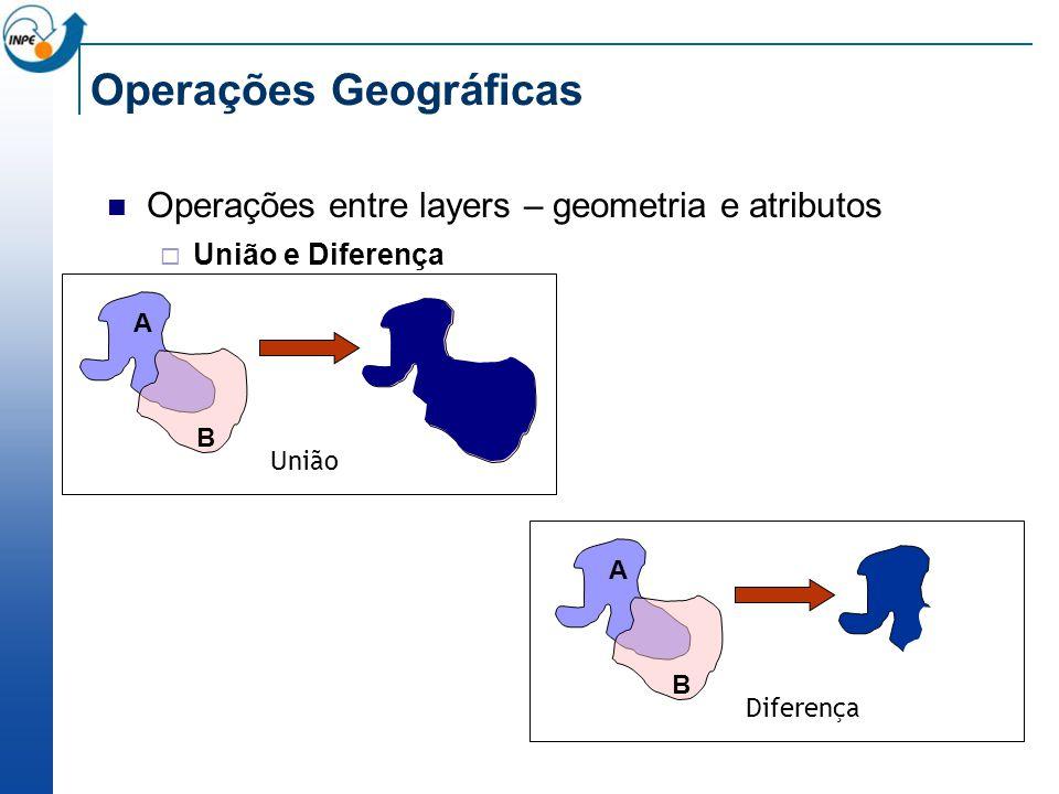 Operações Geográficas Operações entre layers – geometria e atributos União e Diferença A B União A B Diferença