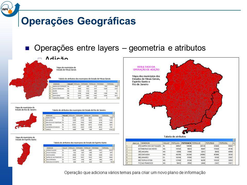 Operações Geográficas Operações entre layers – geometria e atributos Adição Operação que adiciona vários temas para criar um novo plano de informação