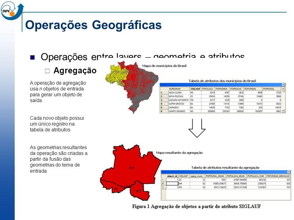 Operações Geográficas Operações entre layers – geometria e atributos Agregação A operação de agregação usa n objetos de entrada para gerar um objeto de saída.