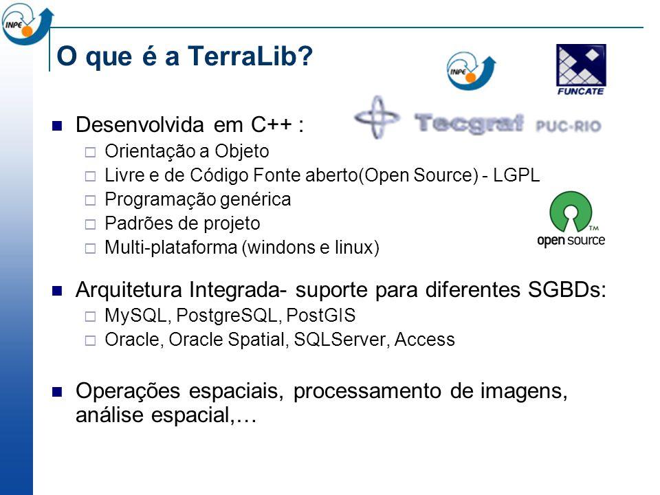 O que é a TerraLib? Desenvolvida em C++ : Orientação a Objeto Livre e de Código Fonte aberto(Open Source) - LGPL Programação genérica Padrões de proje