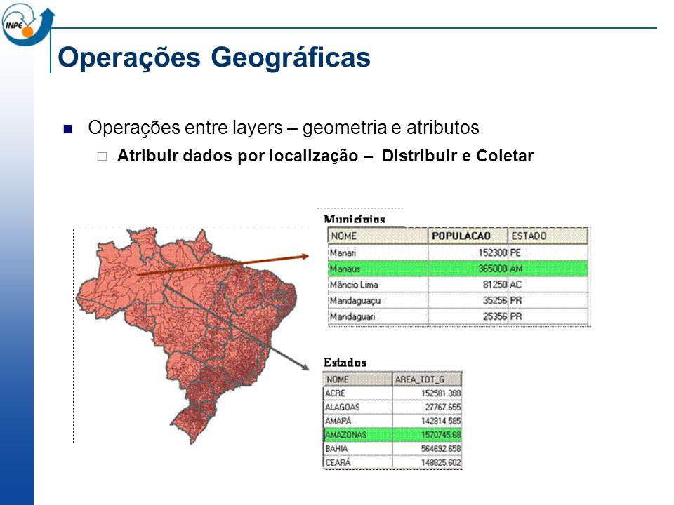 Operações Geográficas Operações entre layers – geometria e atributos Atribuir dados por localização – Distribuir e Coletar