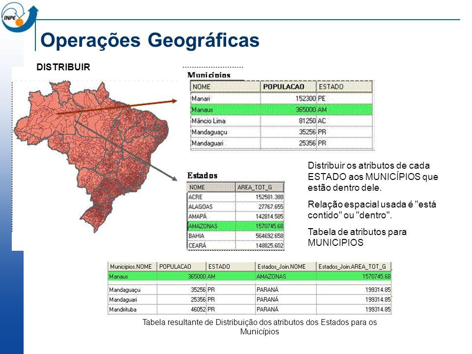 Operações Geográficas Operações entre layers – geometria e atributos Atribuir dados por localização – Distribuir e Coletar Distribuir os atributos de cada ESTADO aos MUNICÍPIOS que estão dentro dele.