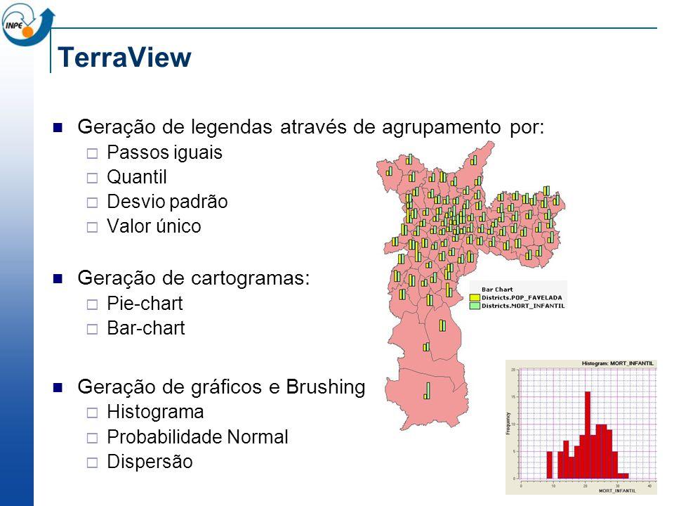 TerraView Geração de legendas através de agrupamento por: Passos iguais Quantil Desvio padrão Valor único Geração de cartogramas: Pie-chart Bar-chart Geração de gráficos e Brushing Histograma Probabilidade Normal Dispersão