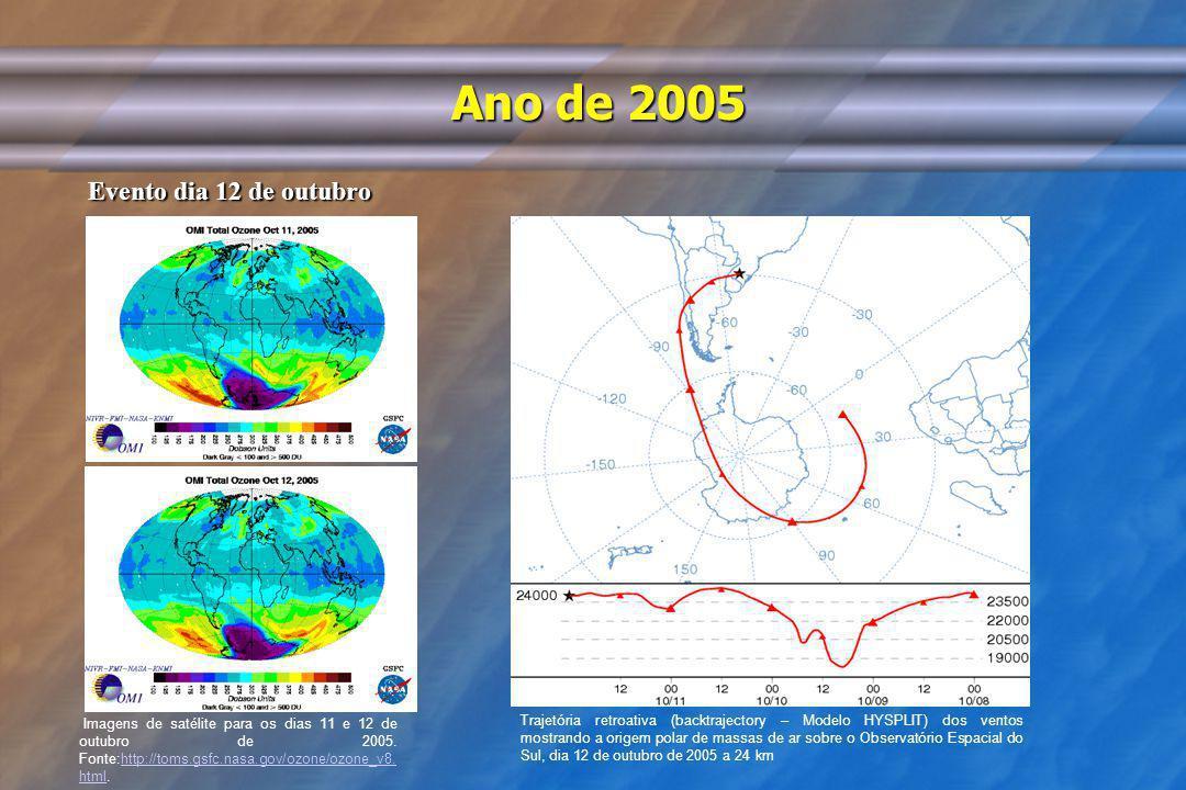 Ano de 2005 Evento dia 12 de outubro Imagens de satélite para os dias 11 e 12 de outubro de 2005. Fonte:http://toms.gsfc.nasa.gov/ozone/ozone_v8. html