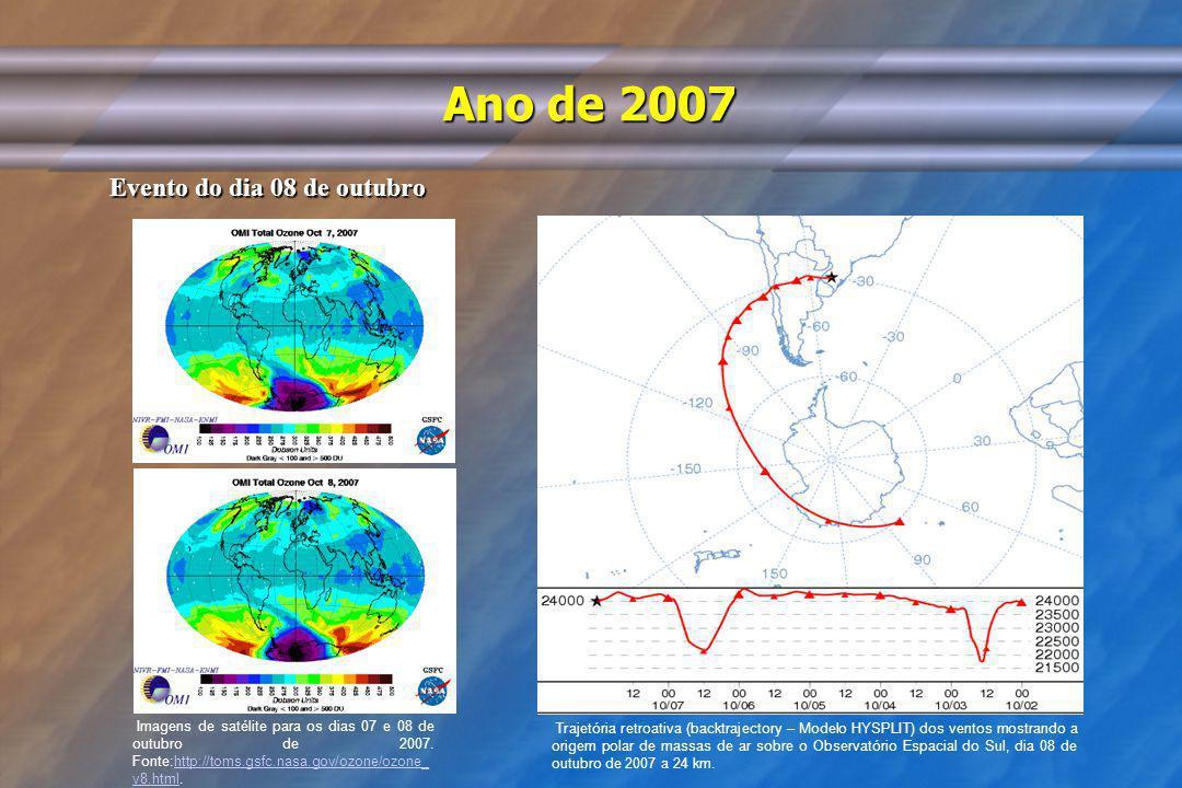 Ano de 2007 Evento do dia 08 de outubro Imagens de satélite para os dias 07 e 08 de outubro de 2007. Fonte:http://toms.gsfc.nasa.gov/ozone/ozone_ v8.h