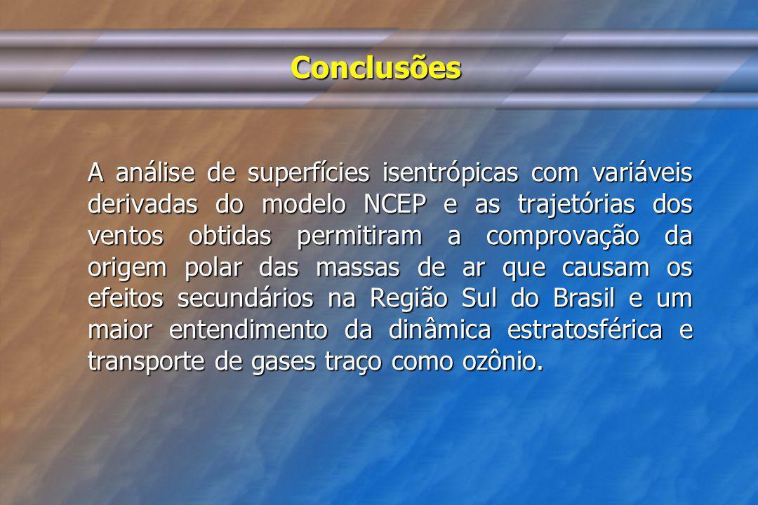 Conclusões A análise de superfícies isentrópicas com variáveis derivadas do modelo NCEP e as trajetórias dos ventos obtidas permitiram a comprovação d