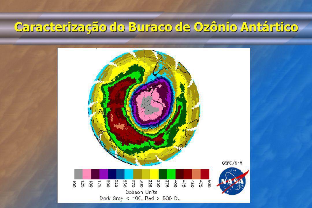 Caracterização do Buraco de Ozônio Antártico