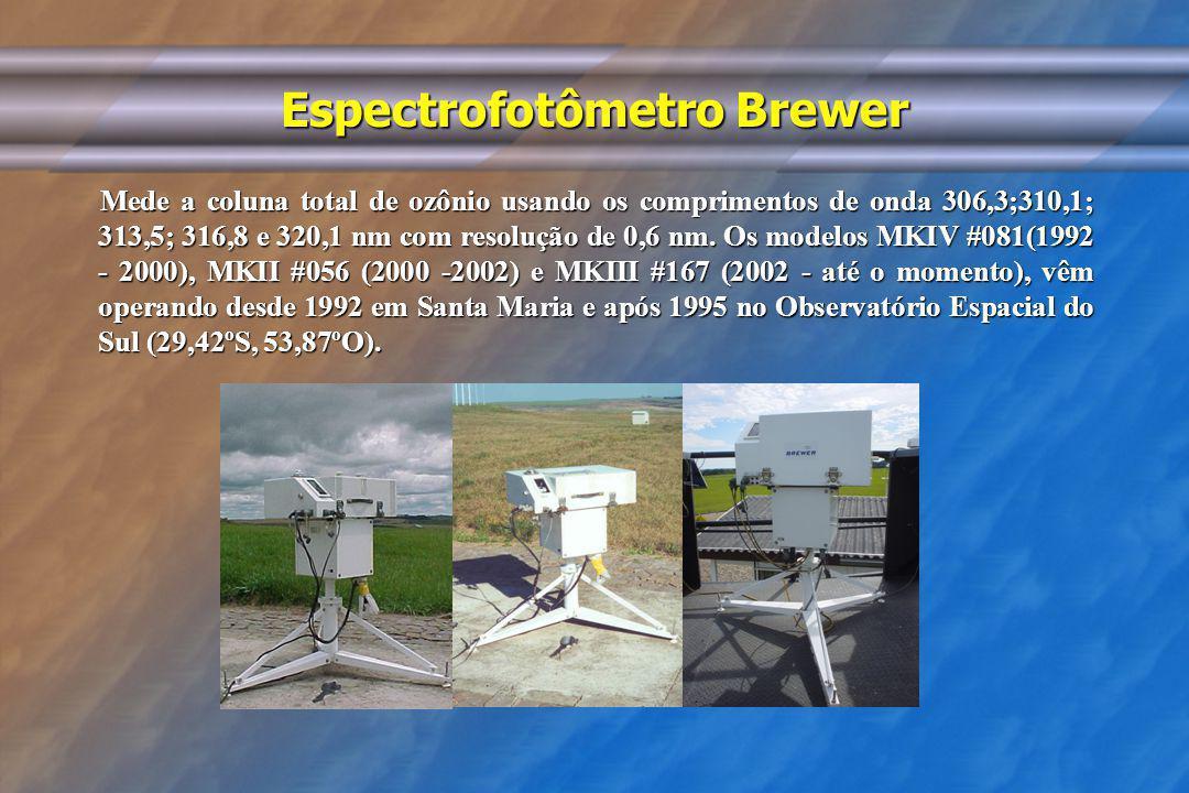 Espectrofotômetro Brewer Mede a coluna total de ozônio usando os comprimentos de onda 306,3;310,1; 313,5; 316,8 e 320,1 nm com resolução de 0,6 nm. Os