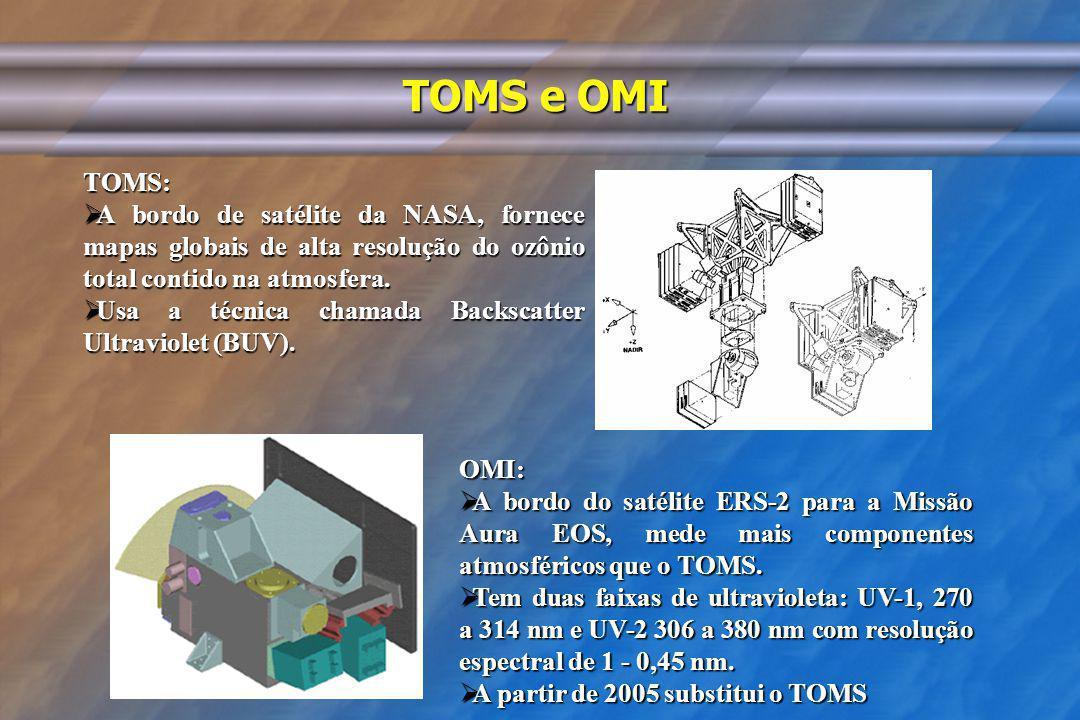 TOMS e OMI TOMS: A bordo de satélite da NASA, fornece mapas globais de alta resolução do ozônio total contido na atmosfera. A bordo de satélite da NAS