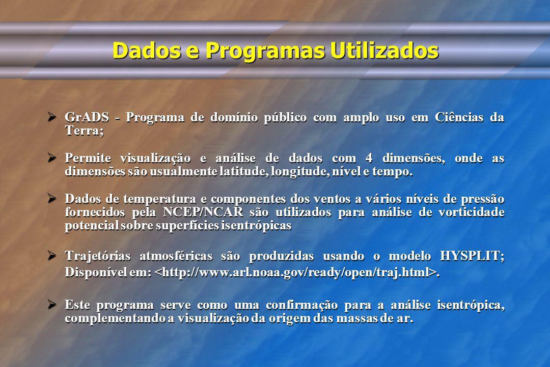 Dados e Programas Utilizados GrADS - Programa de domínio público com amplo uso em Ciências da Terra; GrADS - Programa de domínio público com amplo uso
