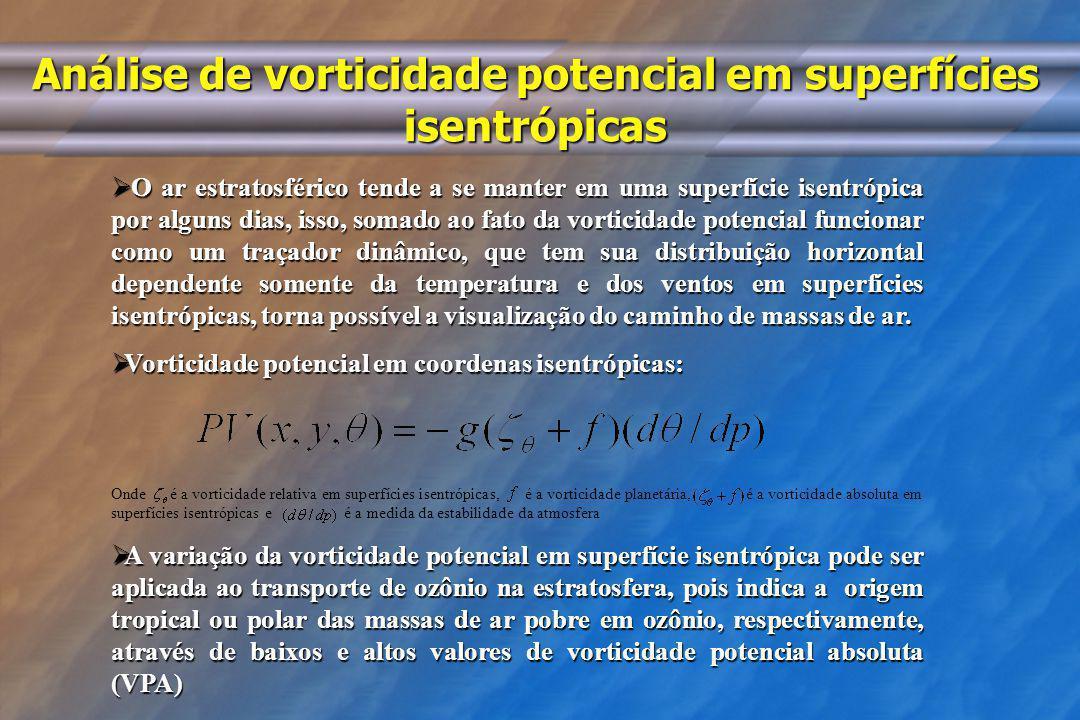 Análise de vorticidade potencial em superfícies isentrópicas O ar estratosférico tende a se manter em uma superfície isentrópica por alguns dias, isso