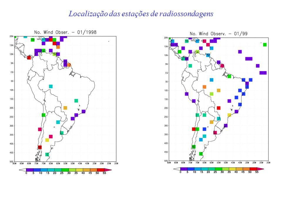 Análises do DAO/NASA Dados PACS-SONET