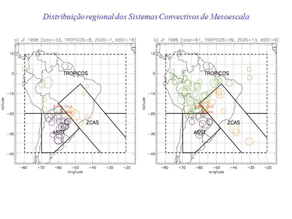 área de cobertura definida pela isoterma de 220 K > 2x10 5 km 2 área de cobertura definida pela isoterma de 210 K > 1x10 4 km 2 excentricidade > 0,2 d