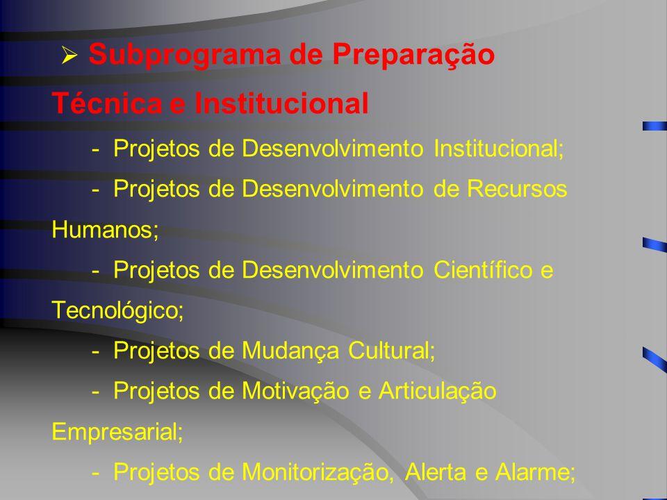 Subprograma de Estudos de Riscos - Projetos de Avaliação de Riscos - Projetos de Mapeamento de Áreas de Riscos Subprograma de Redução de Riscos - Proj