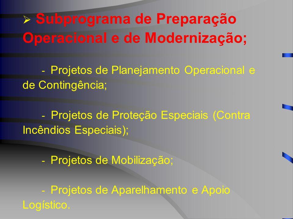 Subprograma de Preparação Técnica e Institucional - Projetos de Desenvolvimento Institucional; - Projetos de Desenvolvimento de Recursos Humanos; - Pr