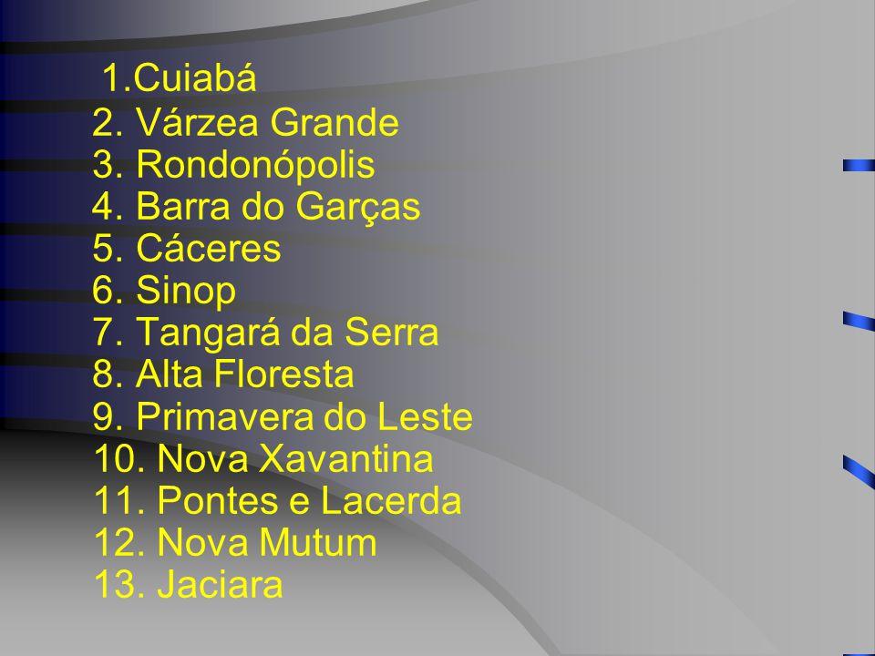 1.Cuiabá 2.Várzea Grande 3. Rondonópolis 4. Barra do Garças 5.