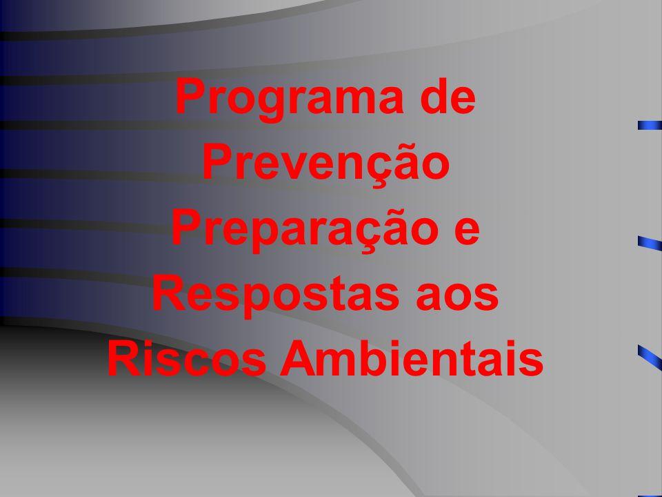 Programa de Prevenção Preparação e Respostas aos Riscos Ambientais