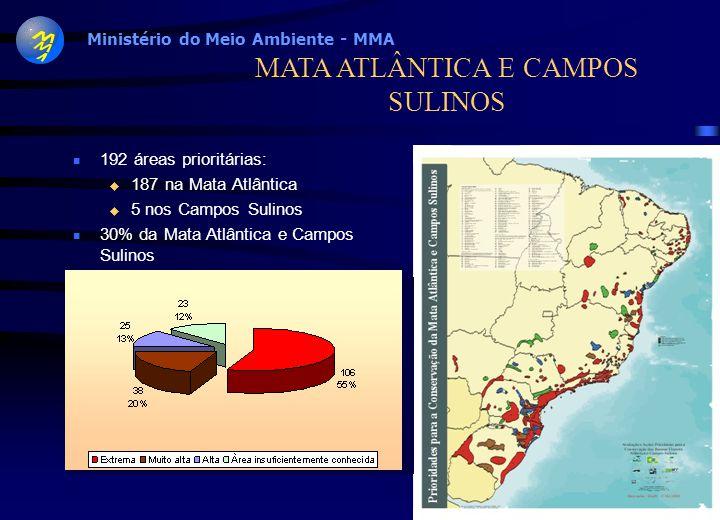 Ministério do Meio Ambiente - MMA CAATINGA