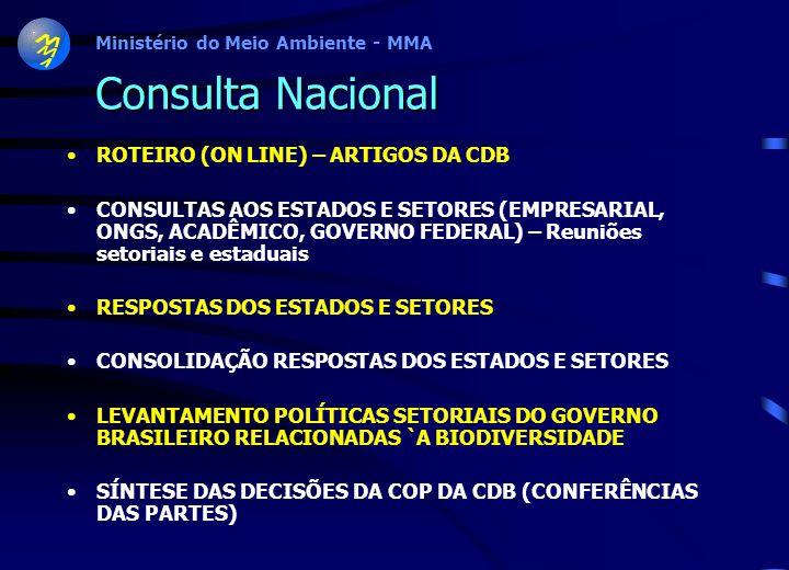 Ministério do Meio Ambiente - MMA Temas Abordados no Roteiro de Consulta Nacional inventário e identificação da diversidade biológica monitoramento, a