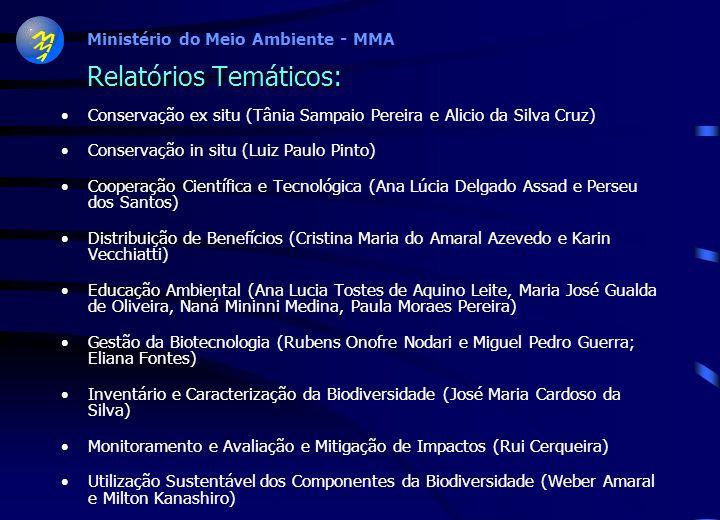 Ministério do Meio Ambiente - MMA Consulta Nacional ROTEIRO (ON LINE) – ARTIGOS DA CDB CONSULTAS AOS ESTADOS E SETORES (EMPRESARIAL, ONGS, ACADÊMICO,