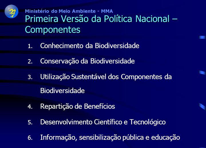 Ministério do Meio Ambiente - MMA Primeira Versão da Política Nacional – Estrutura do Documento 1. Introdução 2. Justificativa 3. Princípios 4. Objeti