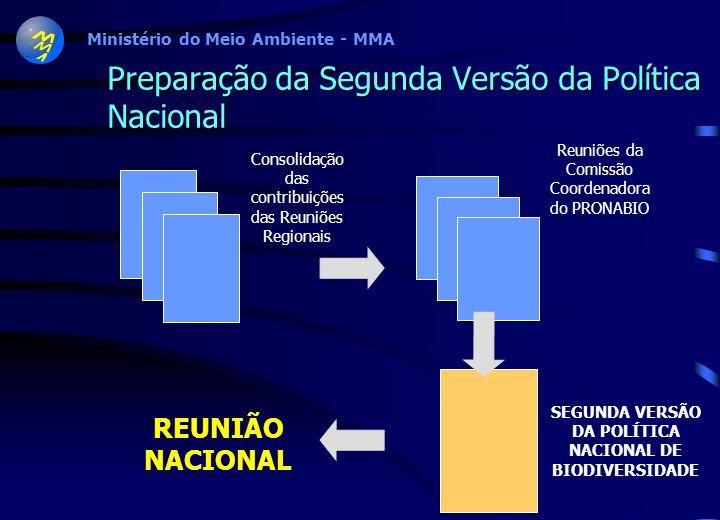 Ministério do Meio Ambiente - MMA Reuniões Regionais Centro-Oeste: Distrito Federal GoiásMaranhão Mato Grosso Mato Grosso do Sul TocantinsGoiânia Dias