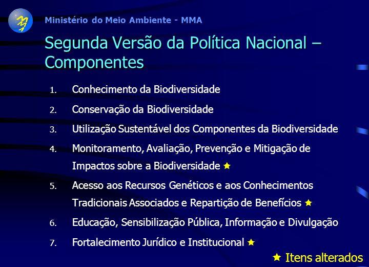 Ministério do Meio Ambiente - MMA Segunda Versão da Política Nacional – Estrutura do Documento 1. Introdução 2. Justificativa 3. Princípios 4. Objetiv