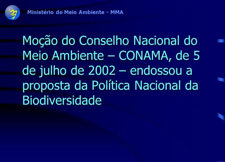 Ministério do Meio Ambiente - MMA Segunda Versão da Política Nacional – Componentes 1. Conhecimento da Biodiversidade 2. Conservação da Biodiversidade