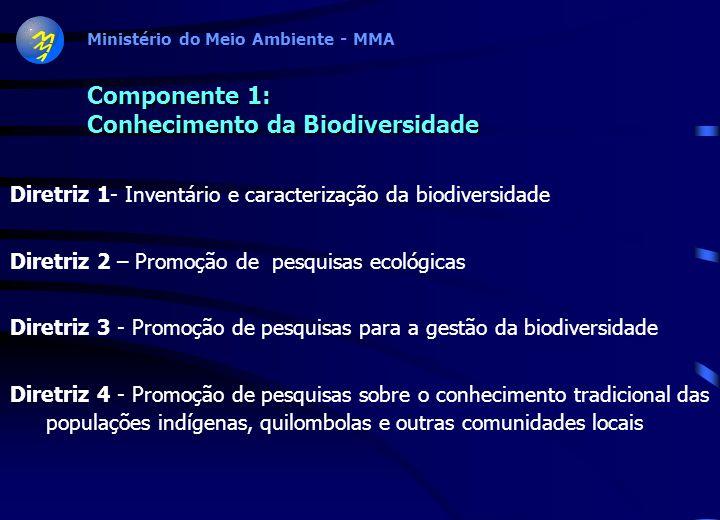Ministério do Meio Ambiente - MMA Secretaria de Biodiversidade e Florestas - SBF Estratégia Nacional de Biodiversidade Objetivo Geral da Política Naci