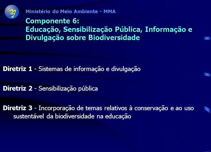 Ministério do Meio Ambiente - MMA Componente 5: Acesso aos Recursos Genéticos e aos Conhecimentos Tradicionais Associados e Repartição de Benefícios D