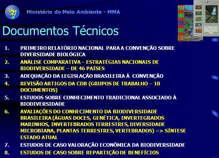 Ministério do Meio Ambiente - MMA Documentos Técnicos 1.PRIMEIRO RELATÓRIO NACIONAL PARA A CONVENÇÃO SOBRE DIVERSIDADE BIOLÓGICA 2.ANÁLISE COMPARATIVA – ESTRATÉGIAS NACIONAIS DE BIODIVERSIDADE – DE 46 PAÍSES 3.ADEQUAÇÃO DA LEGISLAÇÃO BRASILEIRA À CONVENÇÃO 4.REVISÃO ARTIGOS DA CDB (GRUPOS DE TRABALHO – 10 DOCUMENTOS) 5.ESTUDOS SOBRE CONHECIMENTO TRADICIONAL ASSOCIADO À BIODIVERSIDADE 6.AVALIAÇÕES DO CONHECIMENTO DA BIODIVERSIDADE BRASILEIRA (ÁGUAS DOCES, GENÉTICA, INVERTEGRADOS MARINHOS, INVERTEBRADOS TERRESTRES, DIVERSIDADE MICROBIANA, PLANTAS TERRESTRES, VERTEBRADOS) => SÍNTESE ESTADO ATUAL 7.ESTUDOS DE CASO VALORAÇÃO ECONÔMICA DA BIODIVERSIDADE 8.ESTUDOS DE CASO SOBRE REPARTIÇÃO DE BENEFÍCIOS