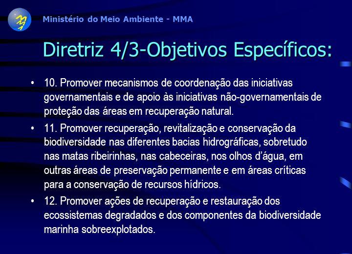 Ministério do Meio Ambiente - MMA Diretriz 4/3-Objetivos Específicos: 7. Apoiar iniciativas nacionais e estaduais de promoção do estudo e de difusão d