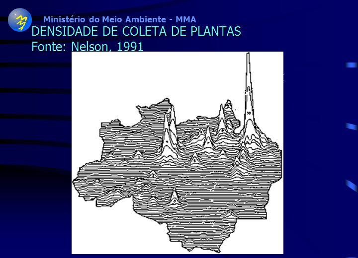 Ministério do Meio Ambiente - MMA DENSIDADE DE COLETA DE PLANTAS Fonte: Nelson, 1991 BELÉM MANAUS
